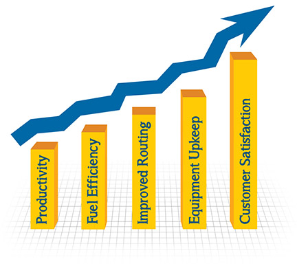 Fleet executive goals